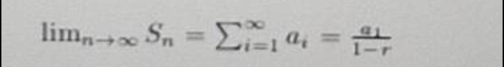 latexで写真のようになってしまいます。対処法を教えてください。n、∞、iの位置などです。