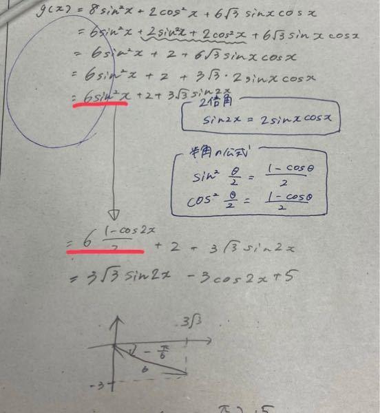 この数学の三角関数の問題なんですけど、回答が6sin²xから6×1-cos2x/2に変形してるんですがその過程を教えていただきたいです。