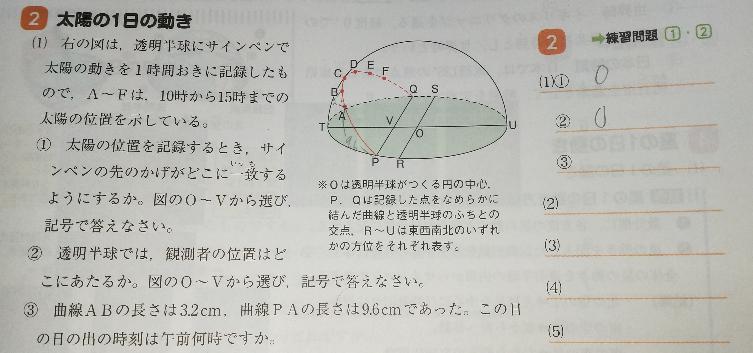 (1)の③の回答を、解説含めお願いします。