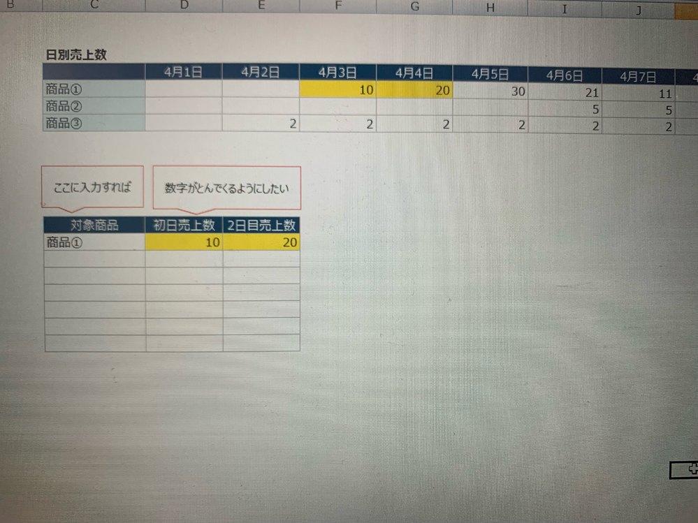 Excelに詳しい方、教えて頂きたいです。 膨大な数の商品のデータから、販売開始してから初日と2日目の売上数のみを抽出できる様にしたいです。 画像のように、商品名を入力すれば、表から抽出できるような関数はありますでしょうか? (vlookと何かを掛け合わせれば出来ますでしょうか、、?) このようなシートを作りたいのですが、勉強不足でやり方が分からず困っています… ご存知の方がいらっしゃいましたら、よろしくお願い致します。