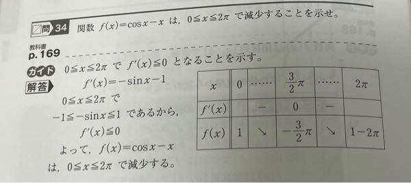 数学3の関数の増減です 表の3/2πはどこから求めたものでしょうか?