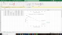このグラフの2直線の交点の求め方と答えを知りたいです。 何時間やってもわからないので教えてください。