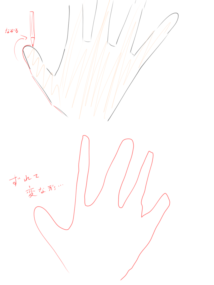 イラストを描くときのために自分の手の大きさでリアルなぬいぐるみを作りたいです。 その型紙を作るために紙に鉛筆で手の形をなぞって写したいです。 (そのままの大きさのままじゃないと骨とかも変わってくるので作りにくい………) でも絶対指が太くなったり細くなったりガタガタになったりします。 利き手じゃない方を紙に乗せて描いているのに上手くいきません。 なので、コツを教えて欲しいです。 (雑ですみませんが一応画像も載せておきます)