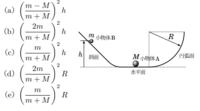 .図のように,平な斜面と水平面と半径 R の円弧面が滑ら かにつながっており,水平面上には質量 M の小物体 A が 置いてある.斜面上水平面から高さ h の位置より,質量 m の小物体 B を静かにはなしたところ B は斜面を滑り降り, 水平面上で A と弾性衝突した.その後 A は水平面上及び円 弧面上を滑り円弧面上の最高点で一旦静止した.この最高 点の高さを求めなさい.重力加速度の大き...