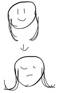 髪の毛が必ず外に はねます。 朝起きると、必ず髪の毛が外ハネになってます。なので、朝 髪の毛をカーラーで内巻きに直しても、いつの間にか、その内巻きが全て外ハネに変わってしまいます。夜寝てる間に 髪の毛を結んでも、最終的に外ハネになります。内巻きを意識しながらドライヤーをしても外ハネです。何をしても外ハネです。長さはミディアムなのに、外ハネになるのは何が原因ですか?そして、内巻きに治す方法を教...