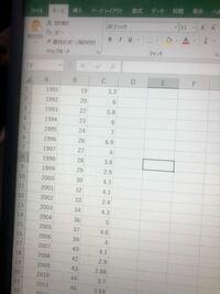 横軸に年代、Bを棒グラフに、Cを折れ線グラフにしたいんですけどどうやればいいですか
