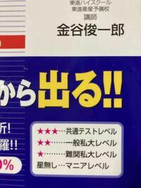 東進ブックスの『日本史B一問一答』について質問です。 表紙の端に画像のようなとこが書かれていたのですが、星3の単語を覚えるだけで共通テスト満点が狙えるということですか?  自分は国立志望なのですが二次で日本史は受けません。なので星3だけ覚えれば良いですかね?