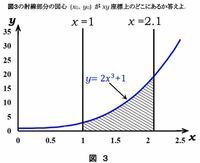工業力学、物理学の問題ですこちらの問題の回答を教えて下さい! できればですが、途中式もお願いします。