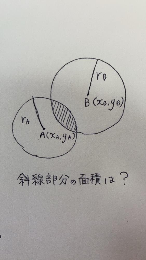 写真のように2つの円の位置と半径だけが分かっているときに、重複面積を算出することはできるでしょうか?