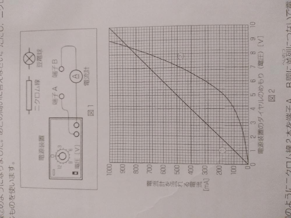 中学受験の理科の問題について教えてください。下記が問いです。 ---------- 電圧の大きさを調節できる電源装置と端子A,B、電流計が下の図のように繋がれており、その関係を示したグラフが①になります。 今回端子AとBに並列にニクロム線を繋ぎ、電圧をかけた場合、電源装置の電圧を何ボルトにすれば電流計に600mAの電流が流れますか? ---------- 答えとしては ニクロム線の並列繋ぎなので1つに流れる電流は600mAの半分の300mAになるから「3V」 だそうですが、 1)分岐して300mAになったところで、その後また一つの回線になるのなら、結果的には元の600mAだし、600mAに相応したボルトにはならないのでしょうか? 2)また電流計に600mAの電流が流れていたと考えたとしても、ニクロム線が並列ならば、どちらにも600mAの電流が流れるのではないでしょうか? 何故答えが3Vなのか、また私はどこを勘違いしてるのか、 どうぞ教えてください。