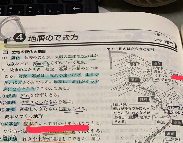 中二の理科の教科書にV字谷の説明が、川底が削られてできる、と山が削られてできると、違うことが書いてありますが、どちらが正しいのでしょう