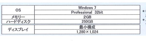 大学で、CADとExcelとWordとPowerPointを使うのですが、5万円以内で良いパソコンありますか?? CADはAGMS会社のアパレルCADを使います。 下の写真はAGMS会社のホーム...