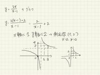 急募です どうしてX軸方向へ並行移動させるのはマイナスの符号を除去するのにY軸方向への平行移動は符号を変えずに2をそのまま移動なのですか? この場合だと、X軸方向に-1.Y軸方向に2移動にならないのですか?教 えてください。