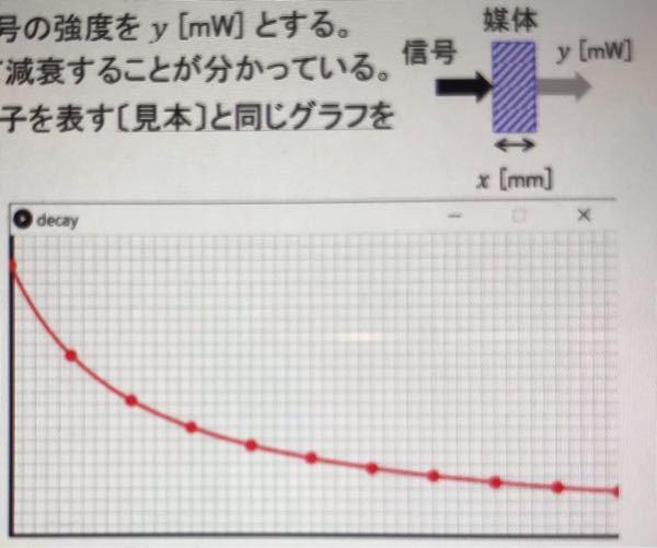 至急!! processing の使って以下のプログラミングの作り方がわかりません。教えてください! 厚さ x[mm] の媒体を透過した信号の強度を y[mW] とする。 強度は理論式y=90...