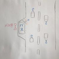 バス停からの発進について。(道交法に詳しい方)  バスがバス停から右ウインカーを出したら、後続車両は急な動作を要しない限りはバスの発車を妨げてはならない、とありますが、 例えば写真のようにバス停が完全に道路のポケットに入ったまま右ウインカー出した時も後続車はバスに道を譲らなければならないですか?