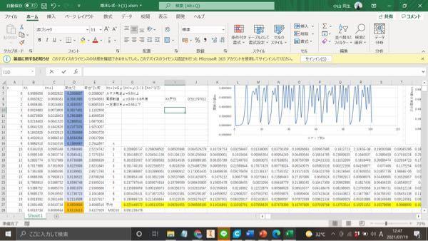 平均二乗変位についての質問、 横軸を時間t(ステップ数n)、縦軸をMSDとするグラフを書きたいのですが、 計算結果をプロットしても右上がりの直線とならず同じ結果が出てしまいます。 私のやった方...