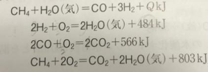 この式のエネルギー図を教えてください