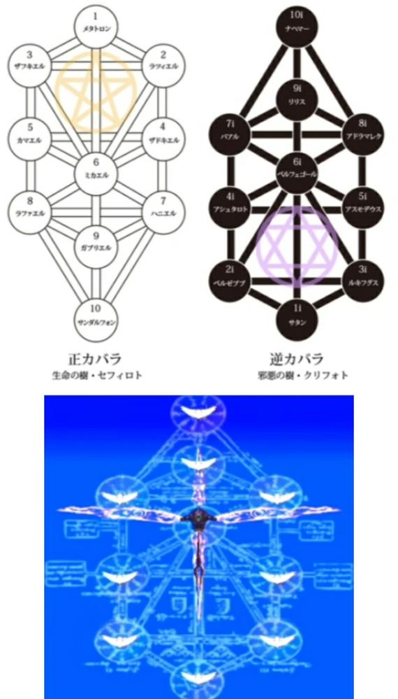 旧劇エヴァの初号機と量産機達が空中に描いたのはセフィロトの樹ですか?クリフォトの樹ですか? 僕はクリフォトの樹を描いように見えたんですが…