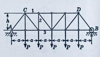 反力がRa=(5/2)P、Rb=(5/2)Pになる過程を教えてください。