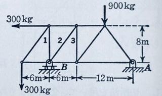 kgをNと考えるとき、反力Ray(A点の鉛直反力)と反力Rbを求めてください。
