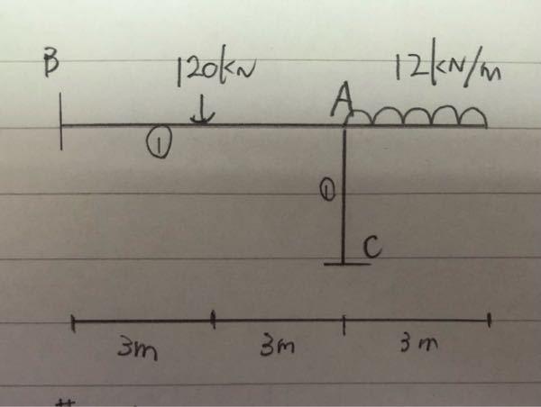 この節点の移動しないラーメンの節点角θAの求め方が分かりません!どなたか教えていただけませんか? A-B材、A-C材の剛比は共に1です!