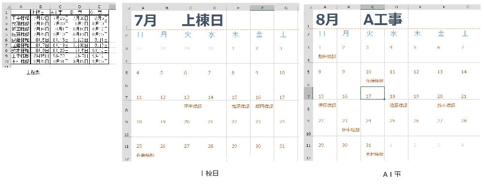 仕事で工程管理をしています。 現在画像のような工程表を作っていますが、これを元に上棟日・A工事のように工事毎にカレンダー表示できるようにしたいです。工程表が変更になったらカレンダーも変更になるように、宜しくお願いいたします。