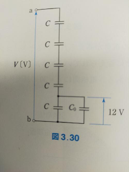 コンデンサの問題で分からないものがあるので教えていただきたいです。 この回路において、ab間にVを加えたとき、C0の端子電圧が12Vであった。このときのVを求めよ。ただし、C=0.1μF、C0=0.05μFとする。 宜しくお願い致します。