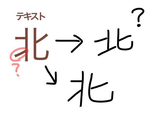 中国語だと、「北」という字はどう書きますか? 日本語と同じような書き方で構いませんか? テキストには画像の左上の様に載っていますが、赤で丸しているところは、手書きするとどう書きますか? 日本語だと印字でこう表記されていても手書きは右上のように書くので、中国語はどうなのかと気になりました。