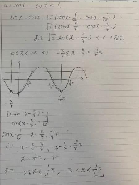 数学 三角関数の合成 問題は1番上の不等式を解け。です。 どこが間違ってるのでしょうか?? 自分は結構自信満々で解き終わったのですが、答えが違いました。解説できる方よろしくお願いします。