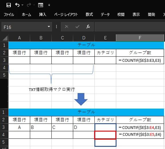 """COUNTIF関数を使った連番について(excel2019) 画像は上がマクロ実行前、下が実行後です。 テキストファイルの読み込みマクロ実行すると、項目行直下の範囲のみで作動し、次の行を追加してマクロを終えます。 マクロ後、情報をE列でカテゴリ分けすると連番を付与するようにF列にはCOUNTIF関数を組んでいます。 1行目の関数は =COUNTIF($E$3:E3,E3) です。 テーブルなのでマクロで行が増えても数式は=COUNTIF($E$3:""""E行番号"""",E3)と自動反映されると思ってこの関数にしました。 しかし、読込マクロを実行するとCOUNTIF関数の1行目は下範囲を見たり、次の取得行に至っては下画像(図示)のとおりテーブル範囲ではないさらに下範囲も参照するような関数となって、正しい連番が入手できません。 マクロに影響していない範囲なのに、情報を入手しただけで求める関数が維持できないのが理解できず、解決できない状況です。 素人なりに考えて、試しに読込マクロ内に """"Cells(ActiveCell.Row, 6).Formula = """"=COUNTIF($E$3:E3,E3)""""としましたが追加した行もこのまま数式として入力されるので常にE3しか参照してませんでした。 別な記述をすれば常に上方向を範囲としてくれるかもしれませんが、その書き方すら不明です。 なにかご助言をいただけると幸いです。"""