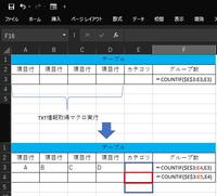 COUNTIF関数を使った連番について(excel2019)  画像は上がマクロ実行前、下が実行後です。 テキストファイルの読み込みマクロ実行すると、項目行直下の範囲のみで作動し、次の行を追加してマクロを終えます。  マクロ後、情報をE列でカテゴリ分けすると連番を付与するようにF列にはCOUNTIF関数を組んでいます。  1行目の関数は =COUNTIF($E$3:E3,E3) です。 テー...