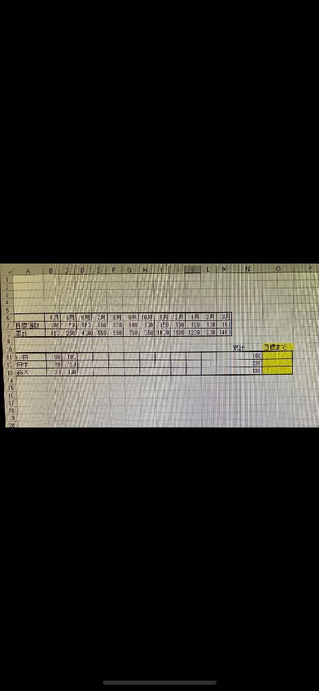 Excelの質問です。 画像が見にくくて申し訳ないですが、O列に目標個数との差を出したい時、6月の数値を入れると6月の累計目標個数を参照するような方法はありますか?