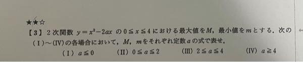 高一数1です。 解答をお願いしますm(_ _)m 数学 数1 高校 勉強 受験 計算 二次関数