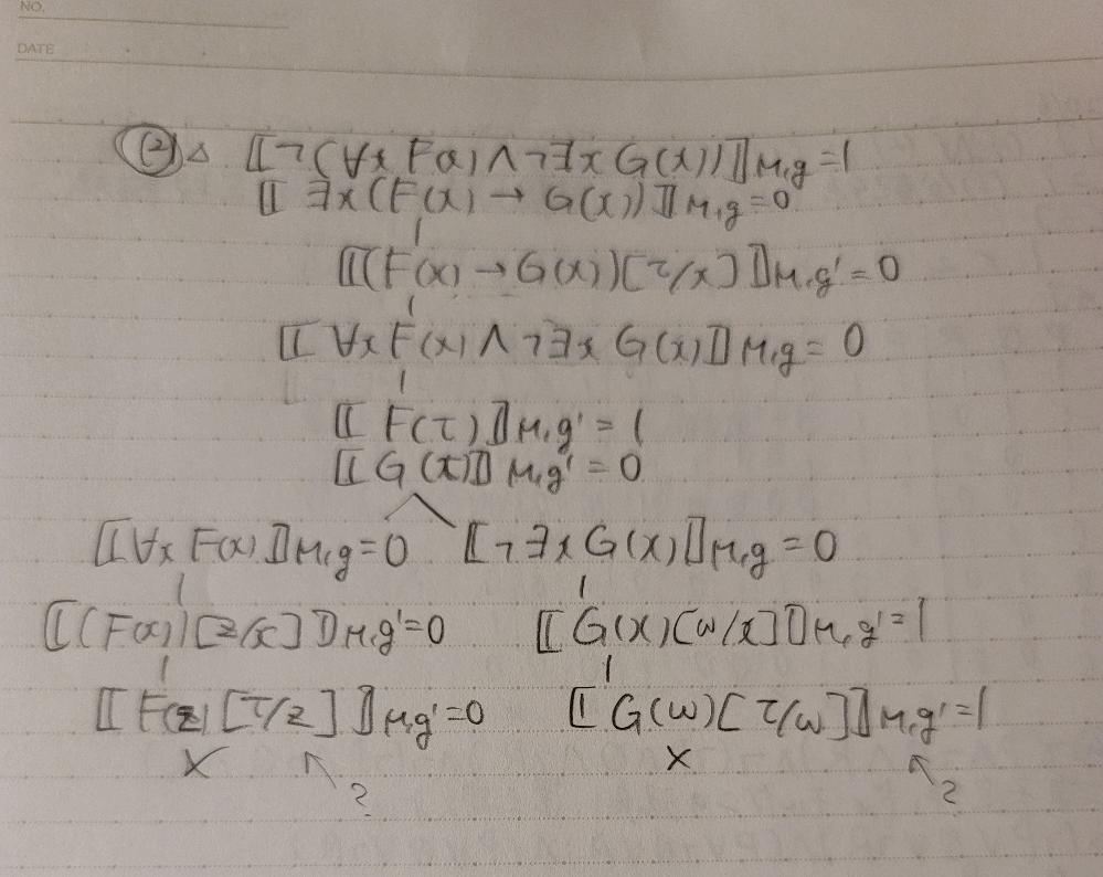 論理学 タブロー法 下記の問題で、質問があります。 ¬(∀xF(x)∧¬∃xG(x))⊨ ∃x(F(x)→ G(x)) の妥当性をタブロー法によって示す問題なのですが、最後に 〚F(z)〛_M,g'=0 (zは変項) とした次に、無理やり [τ/z]としてよいのでしょうか?