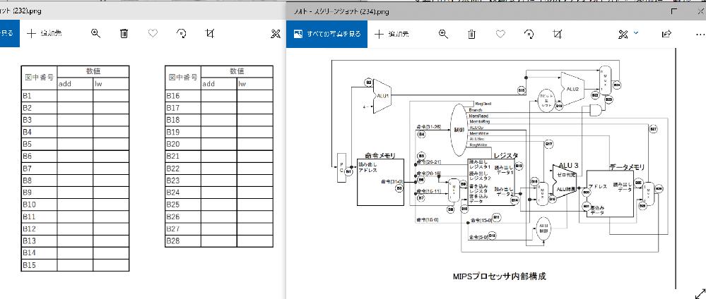メモリの12番地に格納された「add r2 r3,r4」の命令を取得、解釈、実行する際、それぞれの番号に示す経路を通過する数値の10進数(B3のみ16進数)で画像の表中のadd欄に記入、 次にメ...