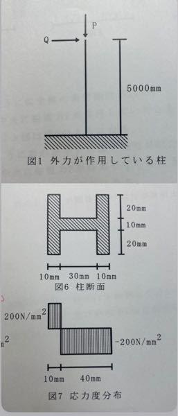 材料力学の質問です。図1の柱断面が図6であったとき軸力Pとせん断力Qが作用したら、柱脚における断面の応力度分布は図3のとおりだったときの軸力P、せん断力Qと柱脚モーメントの求め方を教えてほしいです。