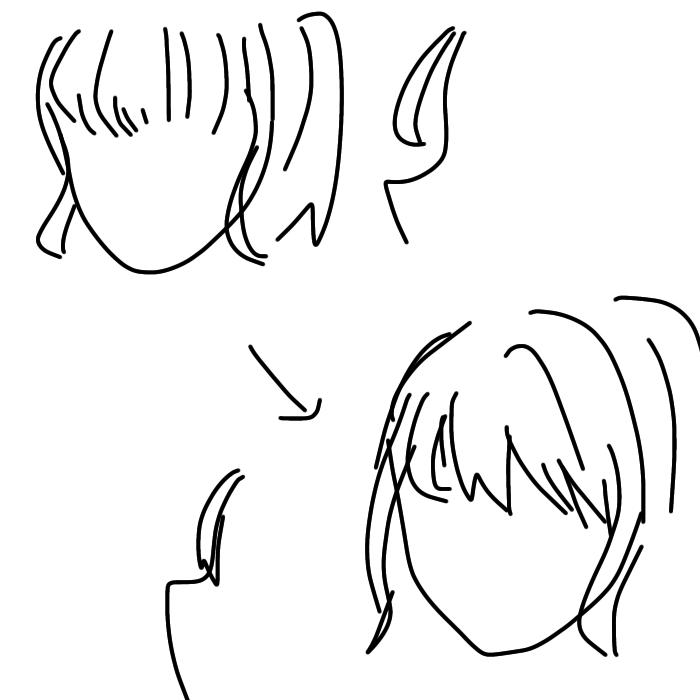 前髪をセットする時、 最初に櫛でとかす→巻き髪カーラーウォーターをつける→マトメージュの緑色で毛先がパサつかないようにぬる→ストレートアイロンで巻く→櫛でとかす→ケープONEを全体的にかける→櫛にケープをふりかけ前髪をとかす 最初はふんわりといい感じになるのですが、10分ぐらいたつとイラストのように(分かりにくいものですみません)前髪がぺたんこになり右に流れるようになってしまいます。 髪が薄いわけでもなく重い感じでもないので前髪を薄くした方が良いのでしょうか?もしくはもともとそういう髪質なのでしょうか? 皆様はどのように前髪をセットされていますか?