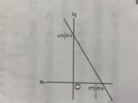 至急  一次関数です グラフにある直線の式を求めなさい という問題が分かりません! なるべく詳しく教えて貰えると助かります!お願いします!