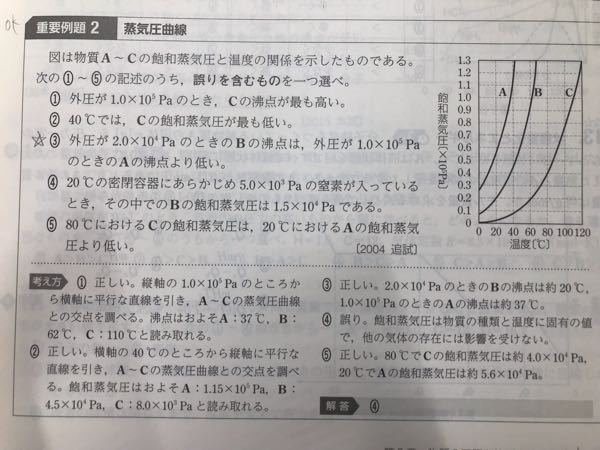 高校化学 蒸気圧曲線 3番について なぜ外圧が2.0×10⁴Paのときを考える時、 飽和蒸気圧の2.0×10⁴Paの所をみるんですか。 外圧と飽和蒸気圧の関係がよく分かりません。