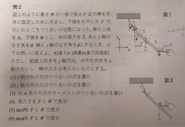 至急お願いします!物理です。 (4)の解き方を教えてくださいm(__)m また,点B周りの力のモーメントのつり合いの式をたてるときには張力TをTcosθとTsinθに分解するのでしょうか?