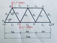 図のようなワーレントラスで、A点およびB点の支点反力Ra、Rbを求めてください。
