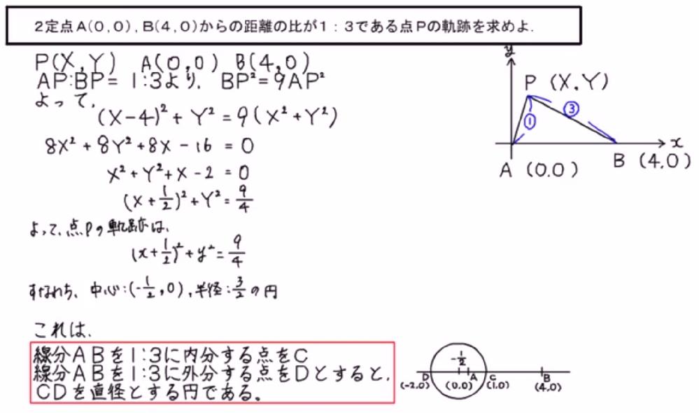"""高校数学の軌跡に関する問題の解法について質問です。 画像の解法解説を一通り読んでみたのですが,軌跡の点Pを(X,Y)として動き方を立式していると思うのですが, """"解説文中のよって点Pの軌跡は〜""""の先が理解できないです。 点Pの座標の変化を大文字の(X,Y)で立式しているのになぜ突然小文字の(x,y)に変わり,正解となるのでしょうか? 大文字の(X,Y)で立式しているのでグラフも横方向がx軸ではなくてX軸,縦方向もy軸ではなくてY軸となるのではないのですか? 高校数学に詳しい方がいれば教えて頂けると幸いです。"""