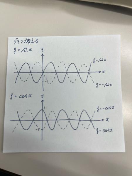 三角比の角の拡張についてです。 sinとcosのグラフを利用して考えていたのですが、 cos(90-x)=sinxとsin(180-x)=sinxがどうも成り立たず、 混乱しています。 自分が間違っているのだとは分かっているのですが、何を勘違いしているのか分かりません。 波で考える場合のやり方を教えてください。