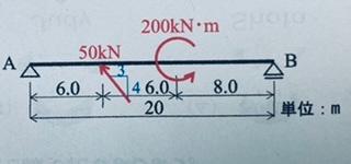 図のように単純ばりに、集中荷重とモーメント荷重が作用しています。 支点反力RaとRbを求めてください。