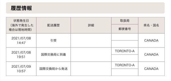 国際交換局から発送というログが表示されてからなんの進展もないまま20日が経とうとしています。紛失補償などの対応に移った方が良いのでしょうか。