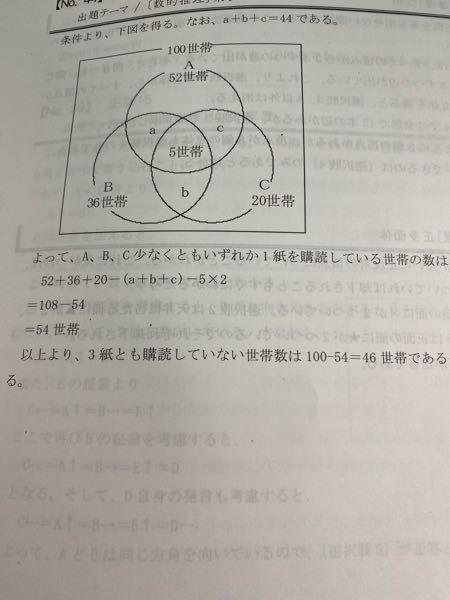 公務員初級の問題についてです。回答にある 52+36+20-(a+b+c)-5×2の 最後に×2する意味がわかりません。教えて頂きたいです!