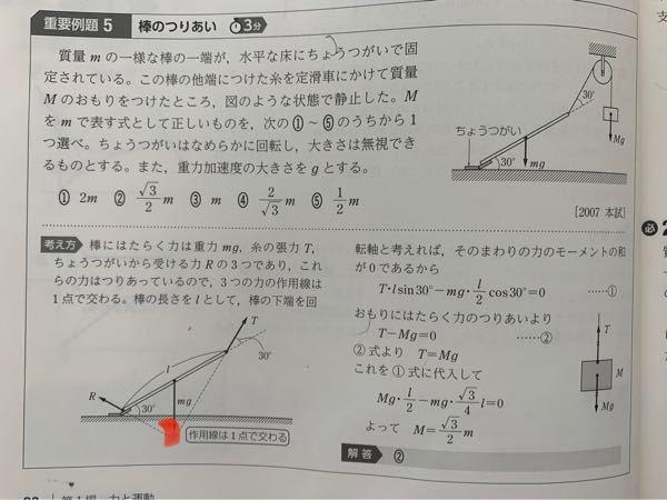 高校物理 力学について、下の問題の赤で印をつけた部分が直角とわかる理由を教えてください。