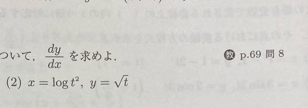 √t/4logtじゃないんですか?これがなぜ√t/4になるか教えてください
