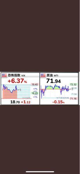 投資に詳しい方に質問です。 この通貨強弱のようなサイトはどこのものでしょうか? また、見方はOANDAの通貨強弱と似たようなものでしょうか? 詳しい方、よろしくお願い致します。