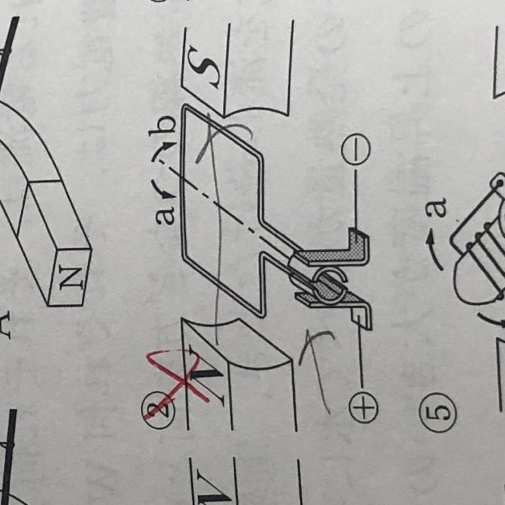 至急です。 フレミングの法則の問題です モーターがa.bどちらに回るのかという問題ですが どう考えてもbになります(答えはaです) 解説がなかったので詳しくイラスト付きで教えていただきたいです